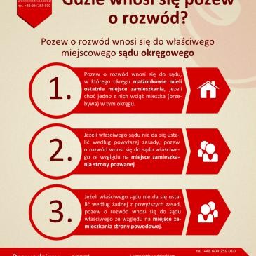 Gdzie wnosi się pozew o rozwód – infografika