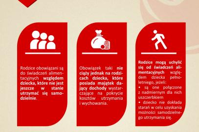 Obowiązek alimentacyjny rodziców wobec dzieci –  infografika