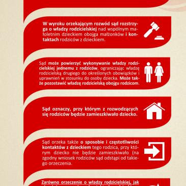Władza rodzicielska i kontakty z dzieckiem – infografika
